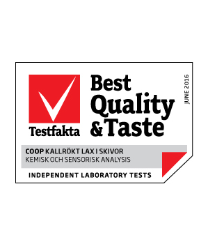 Testfakta_Best_Q&T_1(160819)